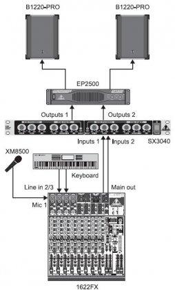 Behringer SX3040