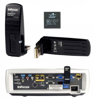 InFocus Wireless DisplayLink USB