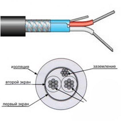 Межблочный кабель Prospecta G-830
