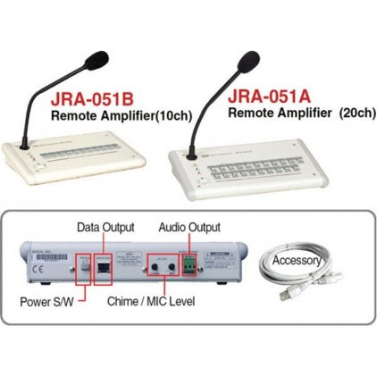 Конференц-система JEDIA JRA-051A