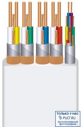 HDMI кабель Wire World Island 7 HDMI 1.0m