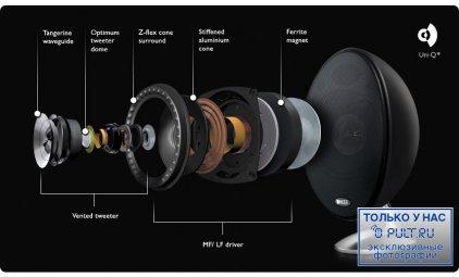 Комплект акустики KEF E305 black