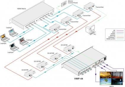 Digis VWP-44