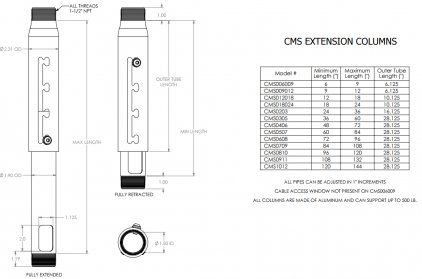 Крепление для проектора Chief CMS009012b black