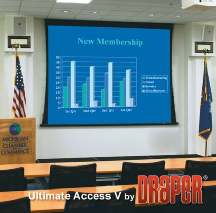 "Draper Ultimate Access/V HDTV (3:4) 335/132"" 198x264 M130"