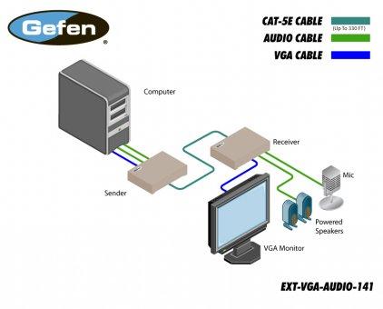 Gefen EXT-VGA-AUDIO-141