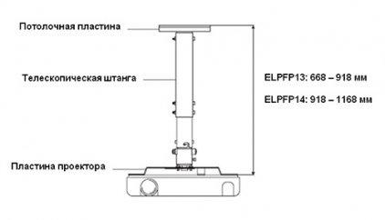 Штанга Epson ELPFP13