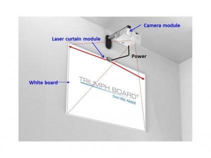 Интерактивный проектор Triumph Board PJ2000i