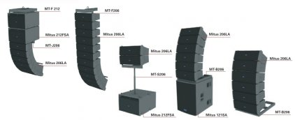 Крепление FBT FBT MT-F206 - рама для подвеса элементов линейного массива MITUS 206LA