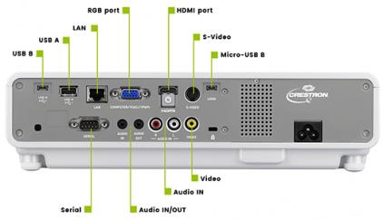 Проектор Casio XJ-M246