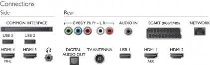 Philips 55PUT6101/60