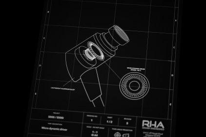 Наушники RHA S500i