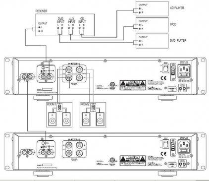 Усилитель Episode EA-AMP-2D-150A