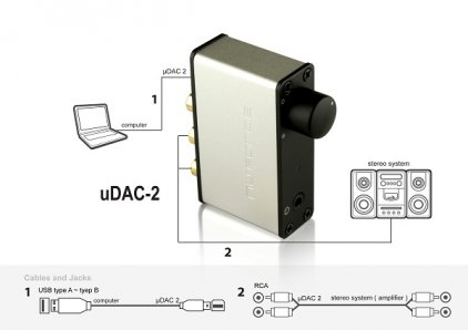 ЦАП NuForce Icon uDAC-2 SE red