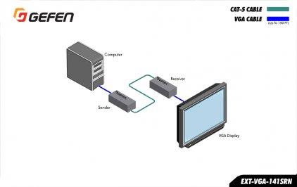 Gefen EXT-VGA-141SRN