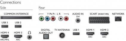 Philips 32PFT5501/60