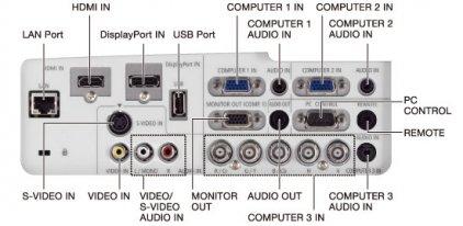 NEC PA500U
