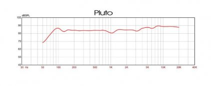 Полочная акустика EBTB Pluto amber orange