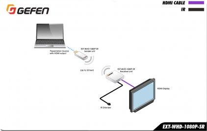Gefen EXT-WHD-1080P-SR