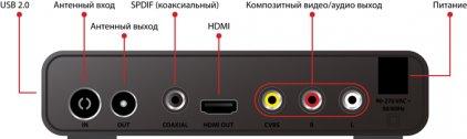 Медиаплеер Iconbit Movie FHD T2 (дубль)