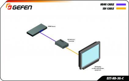 Gefen EXT-HD-3G-C