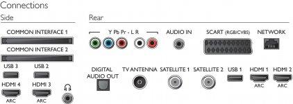 LED телевизор Philips 55PUS7600/60