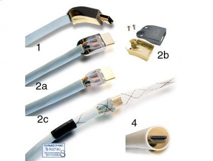 Supra HDMI-HDMI Met-S/B 1.0m