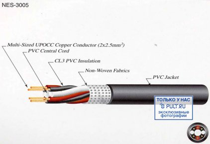 Акустический кабель Neotech NES-3005 2.5м