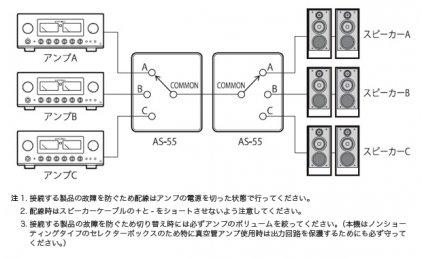 Luxman AS-55