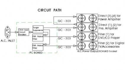 Furutech e-TP80E (Europe)