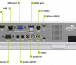 Проектор Casio XJ-M256 картинка 4