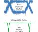 iFi Audio iPurifier картинка 6